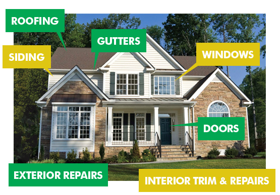 Residential Renovation Contractors